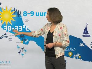 Clima de Curazao